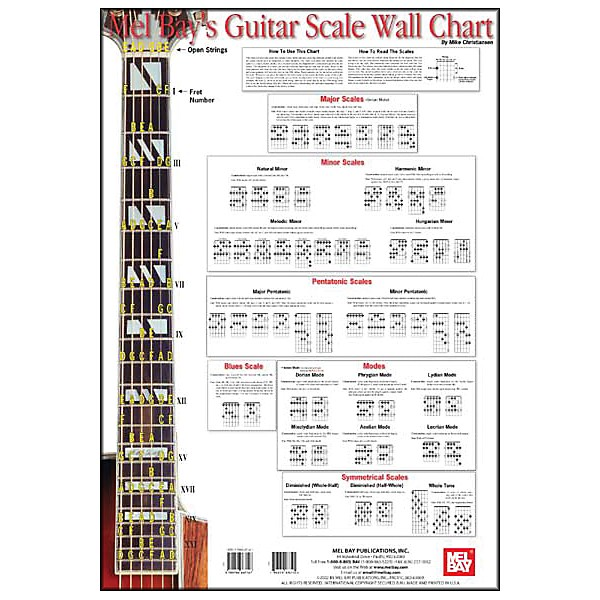 Mel Bay Guitar Scale Wall Chart Music  Arts
