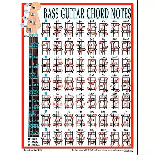 Walrus Productions Bass Chord Note Mini Chart Musician\u0027s Friend