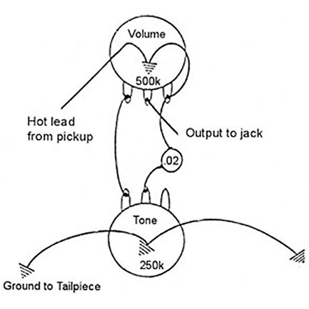 semi hollow electric guitar wiring diagram