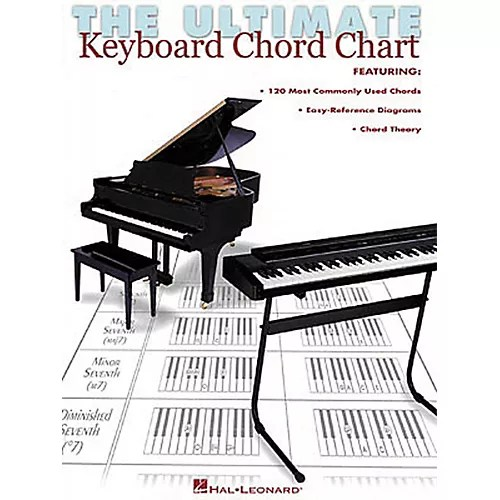 How To Read And Play Piano Chords - Hoffman Academy cvfreeletters