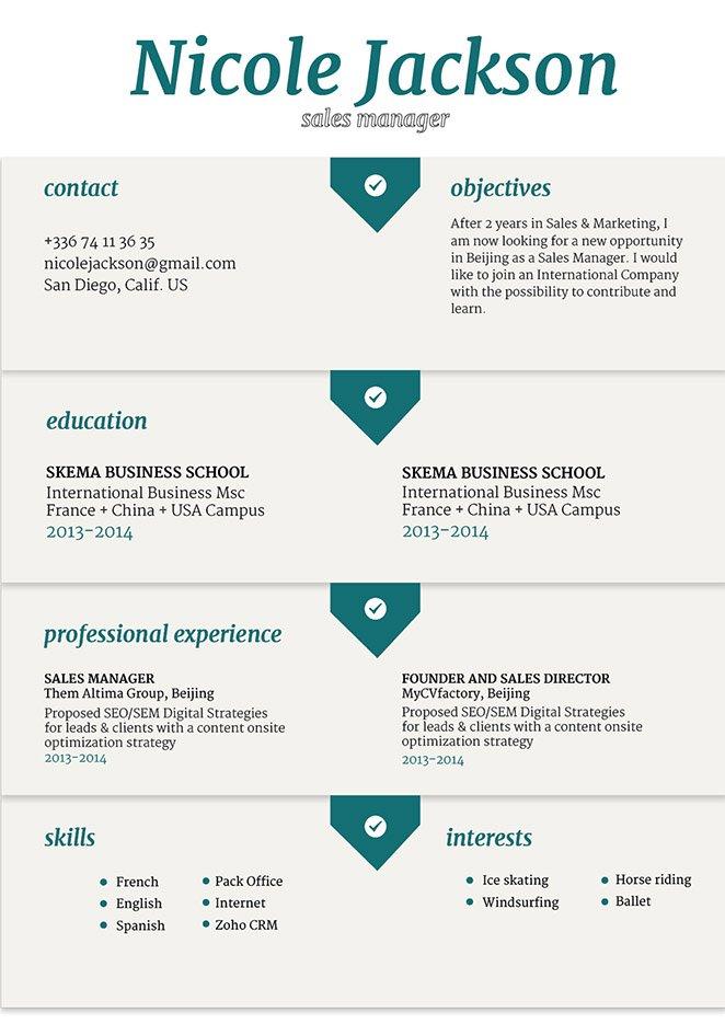 CV format Competitive Resume · myCVfactory