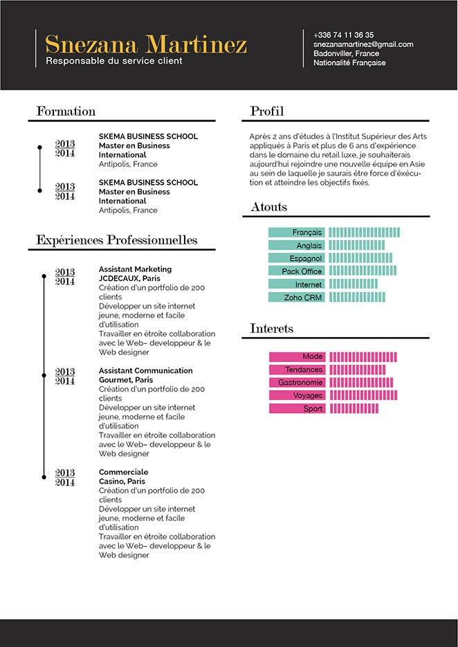 codes de langues sur un cv