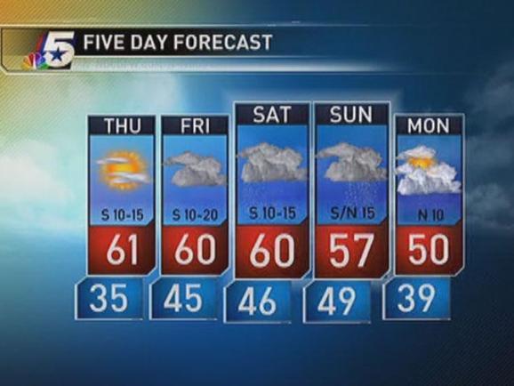 5 Day Forecast - NBC 5 Dallas-Fort Worth