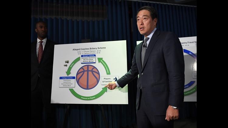 Louisville basketball scandal Adidas executive, sports agent among