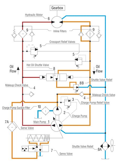 transmission schematic diagram
