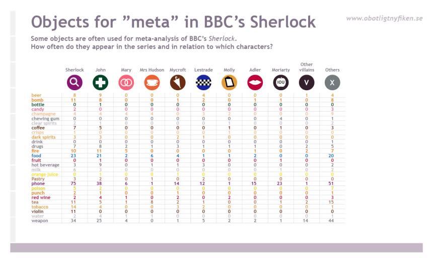 statistik-meta-character11