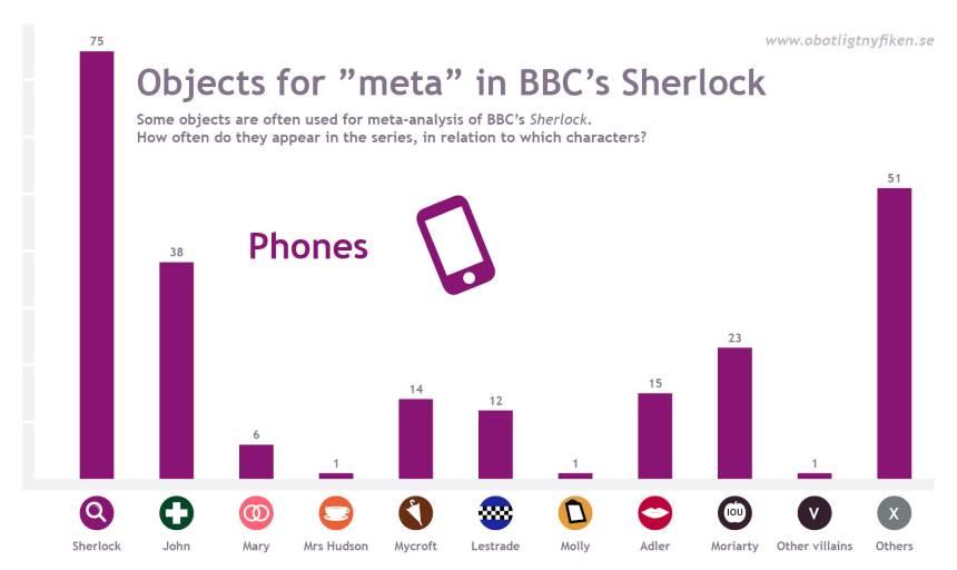 statistik-meta-character7