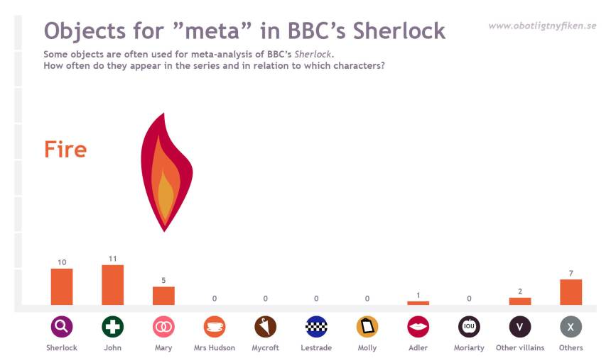 statistik-meta-character8