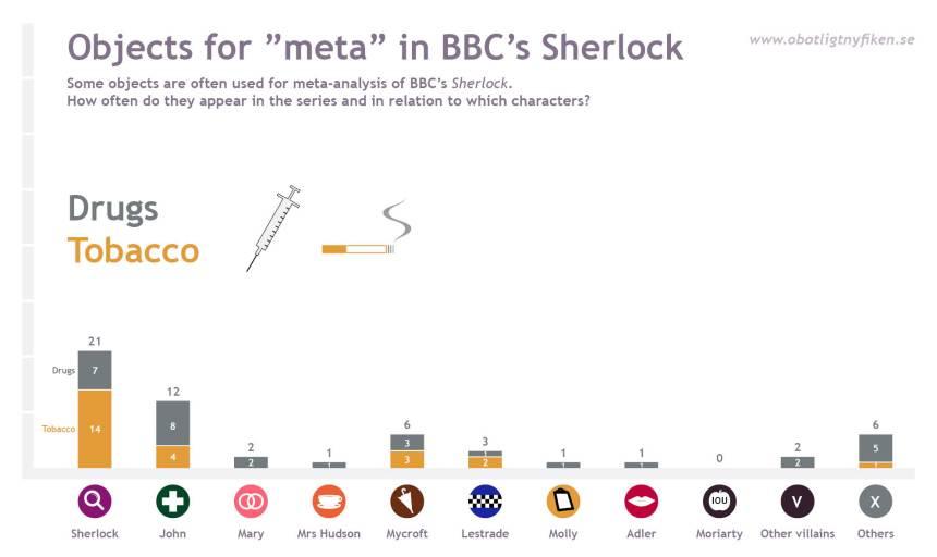 statistik-meta-character9