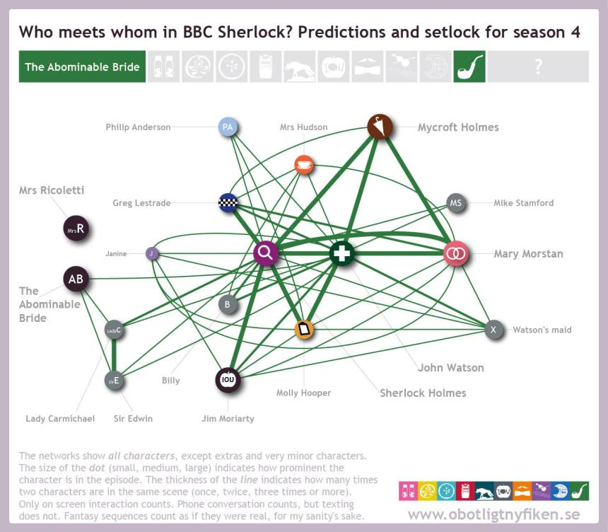 Network-predictions-setlock11