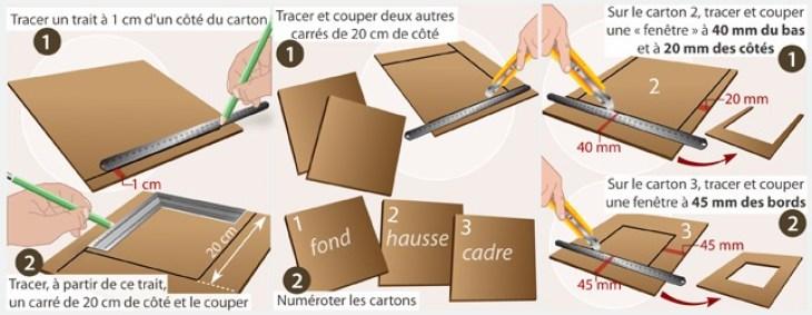 Coupez le carton