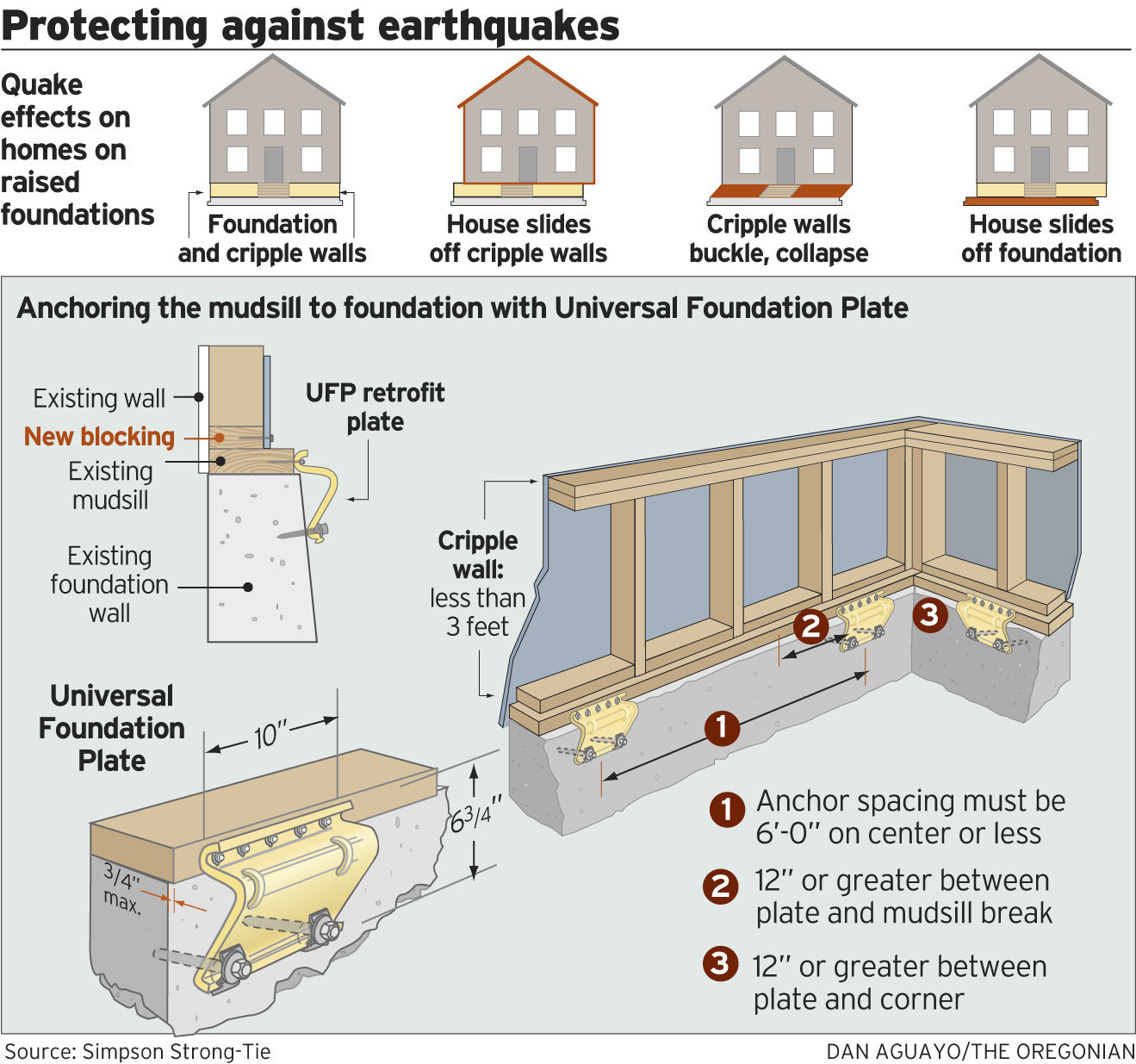 Earthquake Proof House Ideas Japanese Quake Prompts Demand For Seismic Retrofits In