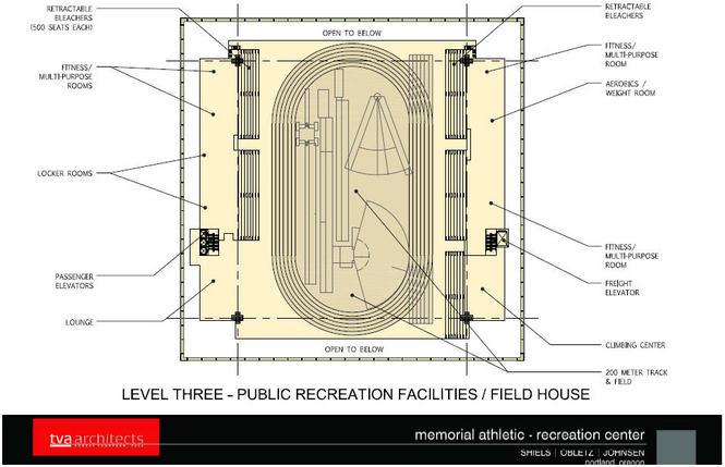 Idea Turn Memorial Coliseum into a world-class track facility