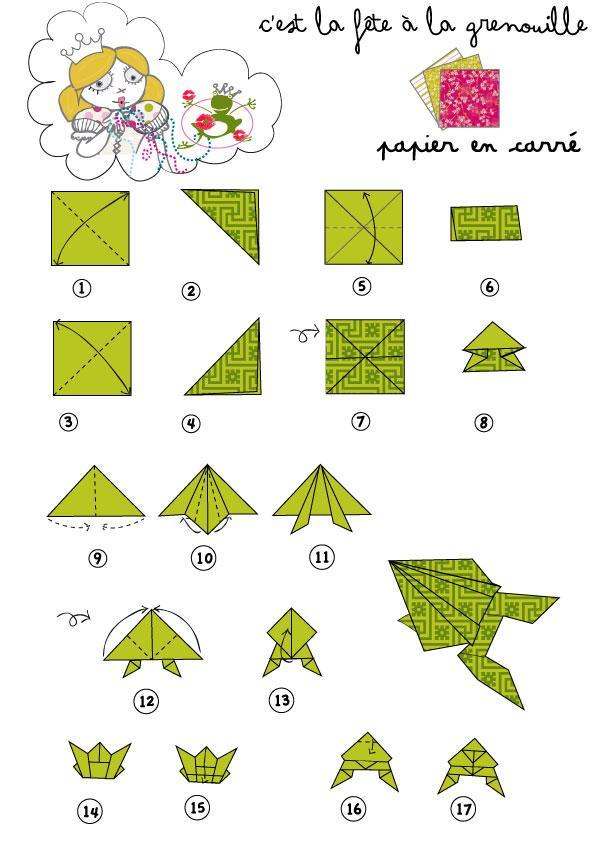 Cute origami frog instructions -    wwwikuzoorigami cute
