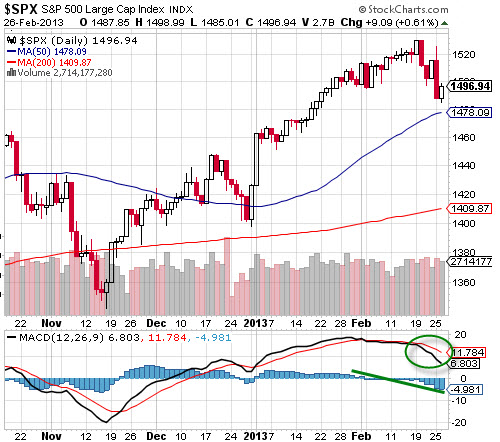Warning Stocks Likely to Crater from Here Peak Prosperity