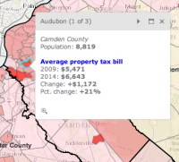 Graphic: Property Taxes in South Jersey - Philly