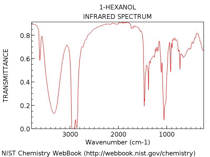 7 best espectroscopia IR images on Pinterest Classroom ideas - chemistry lab report