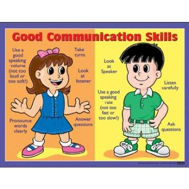 14 best Effective communication images on Pinterest Effective - best skills for resume