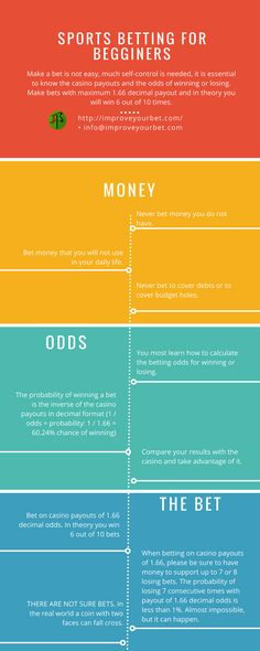 47 best Sports Betting Fans images on Pinterest Sports betting - prize winner letter template