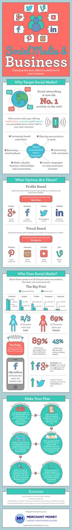 1948 Best Social Media Infographics Images On Pinterest Social   Media  Planner Resume  Media Planner Resume