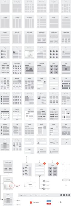 717 best UX Deliverables images on Pinterest User interface - grocery template printable