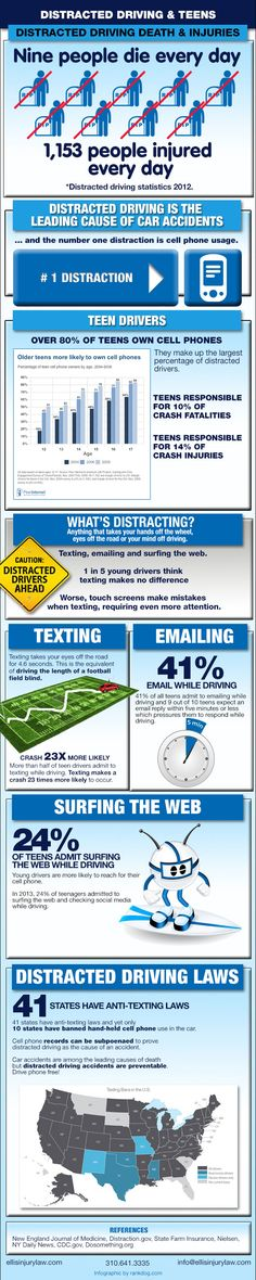 25 best Distracted Driving images on Pinterest Distracted - driver resume
