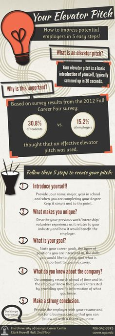 22 best ELEVATOR PITCH    TIPS images on Pinterest Elevator - technical writer resume