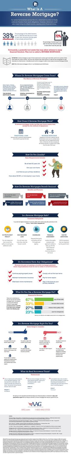 15 best Reverse Mortgage images on Pinterest Business ideas - loan interest calculator