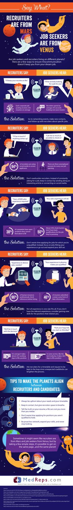 358 best Recruitment Tips images on Pinterest Career, Human - good job qualifications