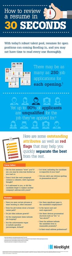 29 best HireRight Infographics images on Pinterest Info graphics - resume job