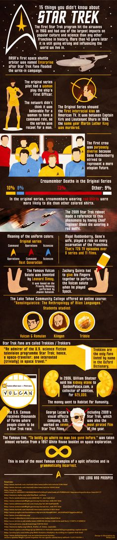 519 best Star Trek infographics images on Pinterest Star trek - a cover letter is an advertisement