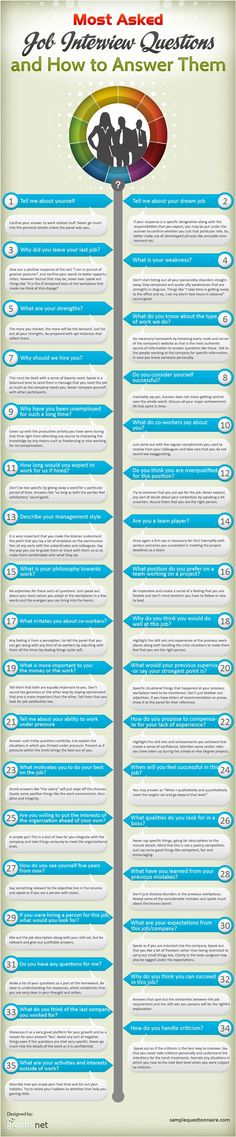 13 best Infographics images on Pinterest Info graphics - resume questions