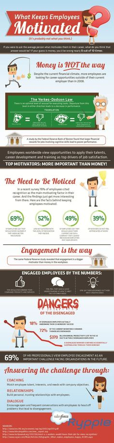 109 best Human Resource Pins images on Pinterest Human resources - employee action plan template