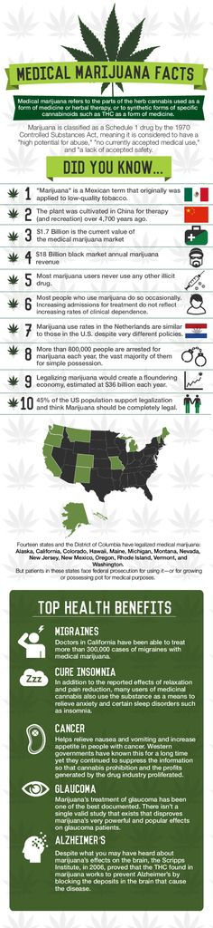 203 best MARIJUANA images on Pinterest Medicine, Plants and Eyes - medical power of attorney form