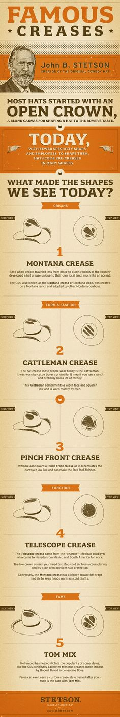 1883 best Daily Infographic images on Pinterest Info graphics - most creative resumes