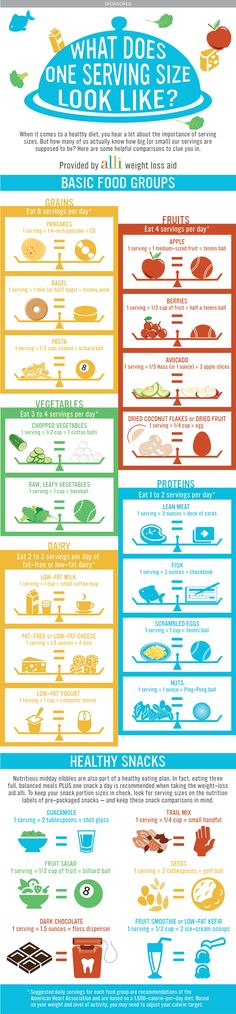 102 best Nutrition images on Pinterest Healthy eating habits - healthy meal plan