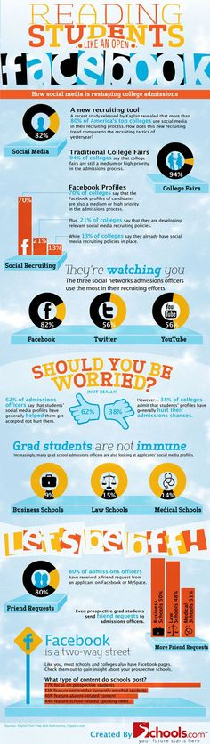 27 best College Admissions images on Pinterest College admission - college intern resume