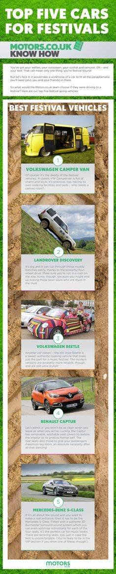 14 best Motorsuk Infographics images on Pinterest - advertisement brochure