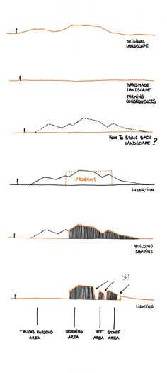 155 best arch_diagram images on Pinterest Architecture - blank timeline