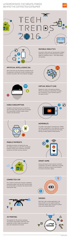 34 best Tech \ Innovation Station images on Pinterest - behavior contract