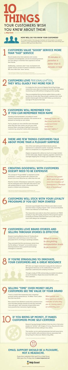 571 best Sharp Customer Insights + CX images on Pinterest - sample resume for production worker