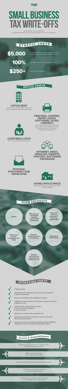 11 best General Interests images on Pinterest Business planning - catering manager job description
