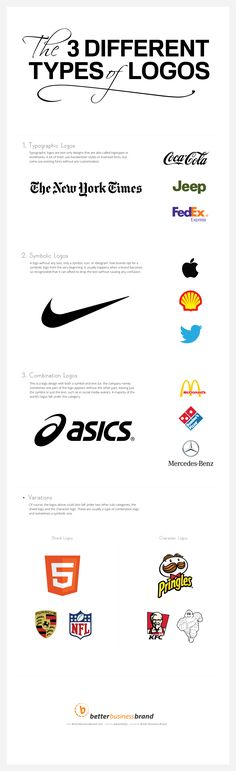 1031 best Branding \ Promotion Ideas for Business images on - branding strategy
