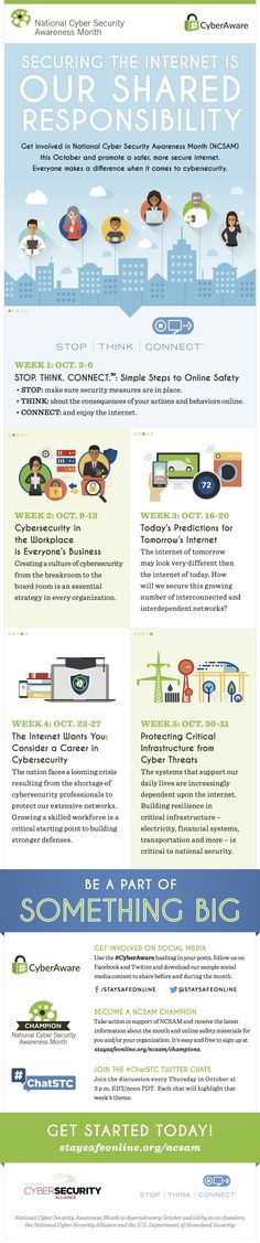 60 best #CyberAware Month (NCSAM) images on Pinterest Staying - sample safety plan