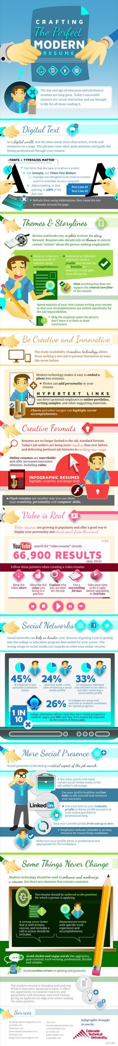 101 best Resume tips images on Pinterest Resume tips, Job search - how to start a cover letter for a job