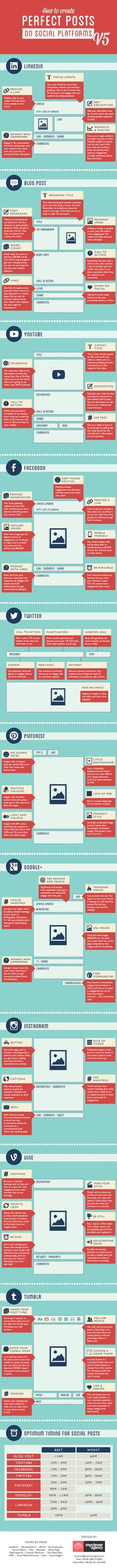 373 best SOCIAL MEDIA MARKETING images on Pinterest Social media - comparison template word