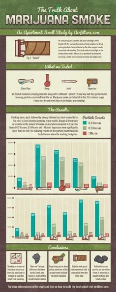 252 best Marijuana infographics images on Pinterest Hemp - fire service application form