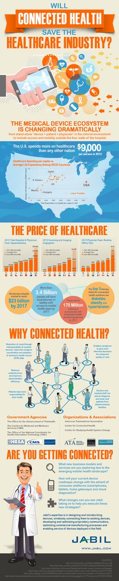 102 best EHR Infographics images on Pinterest Infographic - medical records job description