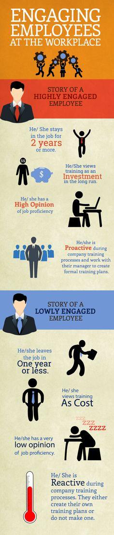 103 best Employee engagement images on Pinterest Employee - employee development plan