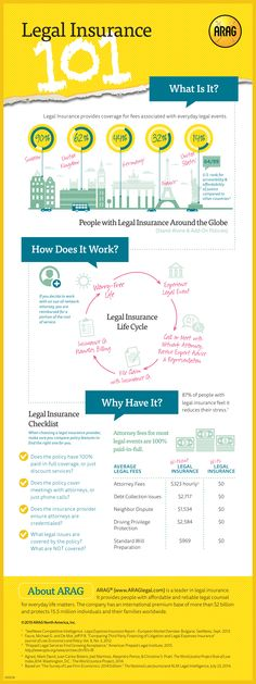 20 best Whatu0027s Legal Insurance? images on Pinterest Benefit - insurance release form